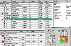 FMEA-Berechnung mit BQR Care