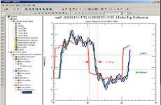OrCAD PCB Designer Professional