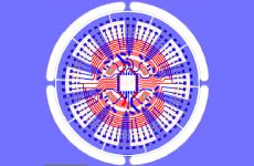 FloWare Polar Grid
