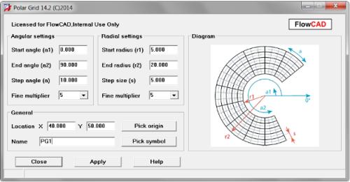 FloWare Polar Grid GUI