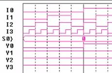 Datenübertragung mit Multiplexer und Demultiplexer