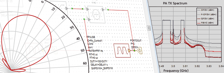 AWR Analyst 3D FEM Simulator