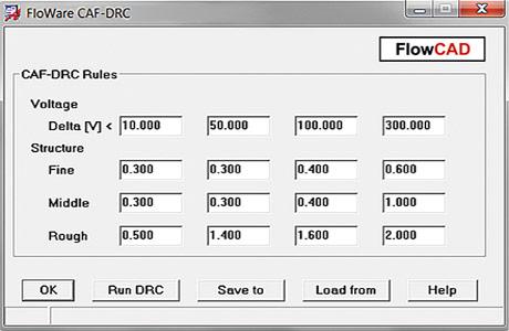 DRC-Matrix