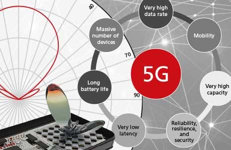 White Paper 5G
