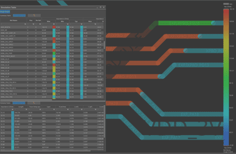 Impedance IDA workflow