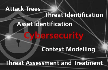 Ansys medini analyze for Cybersecurity