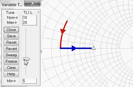Optimization and Visualization