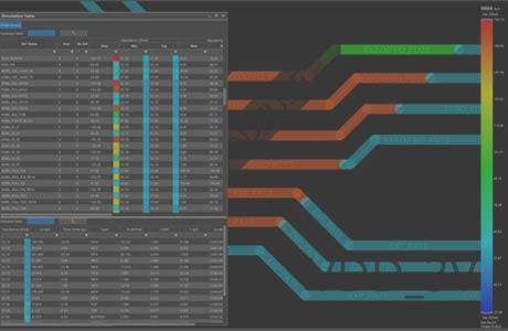 Impedanz IDA Workflow