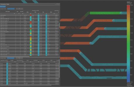 In-Design Analyse in PCB Editor